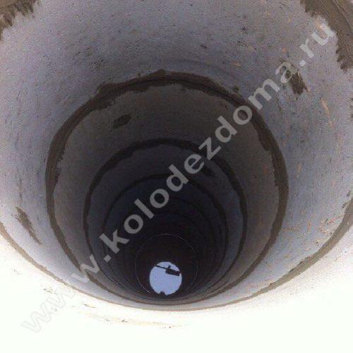 Как бороться с мутной водой в колодце